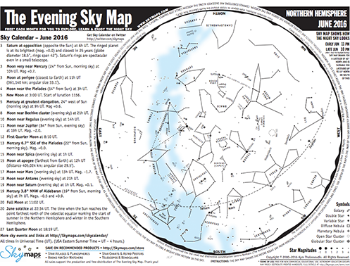 Download the latest Sky Chart